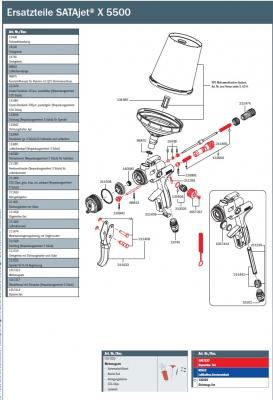 SATAjet® X 5500 RP mit Drehgelenk und RPS Mehrzweckbecher 1,4 O