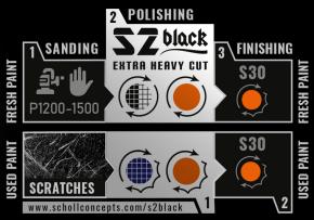 Scholl S2 black (500g)